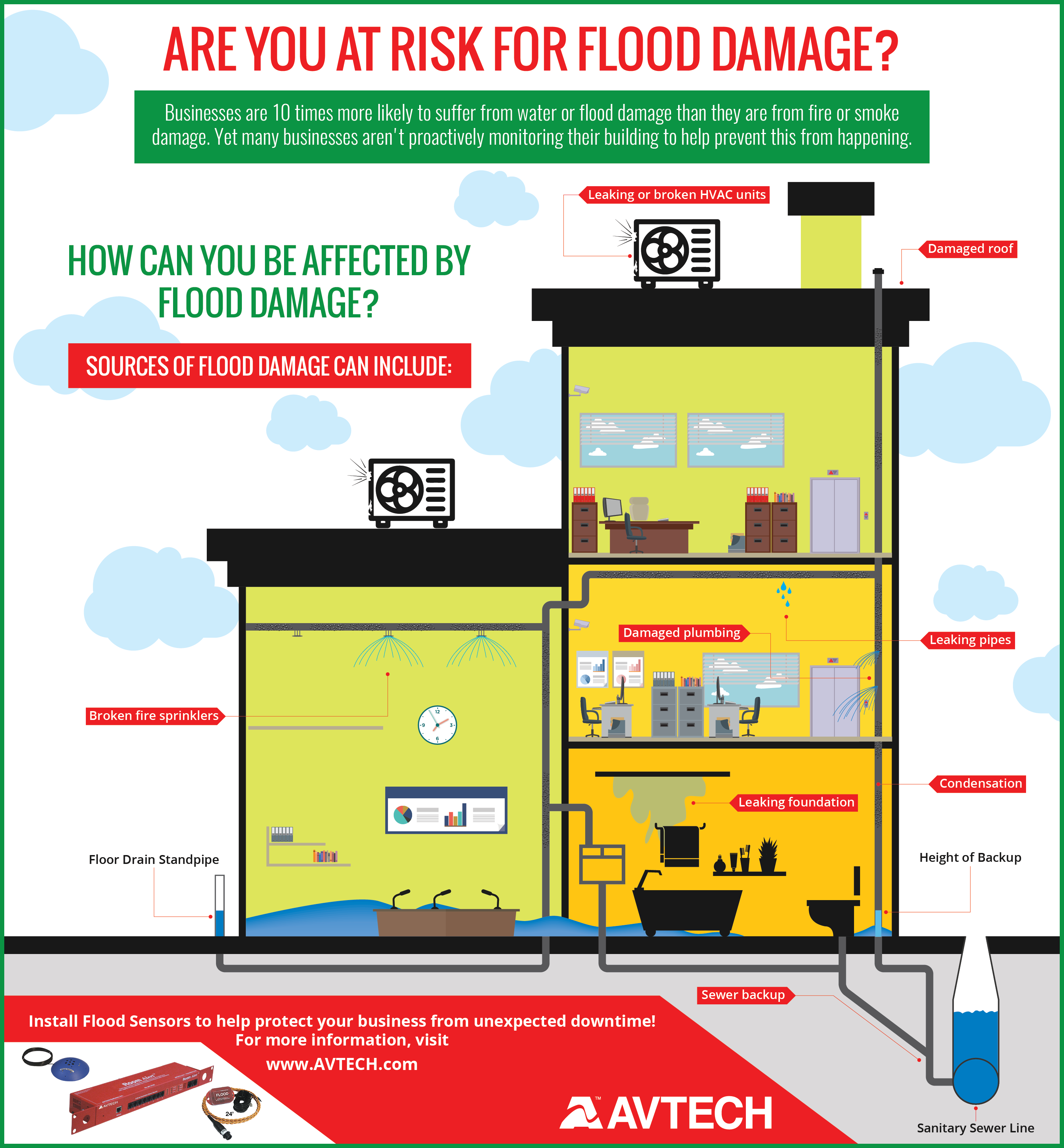 Flood-Sensor-Infographic-180110.png