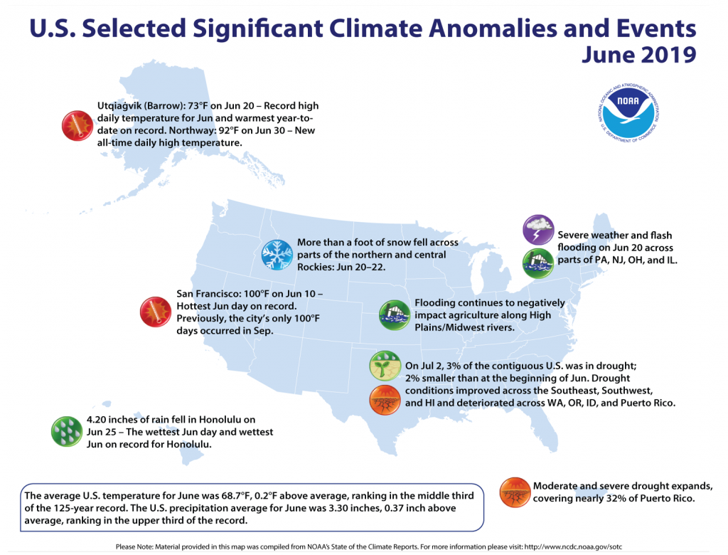 NOAA Outlook Shows Importance Of Flood Monitoring - AVTECH